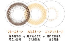 ★FRUTTIE 配色画像.jpg